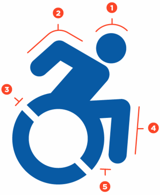 When An Icon Means More Than Just Good Design Effort Disability Accessible Icon Wheelchair Icon Guerrilla