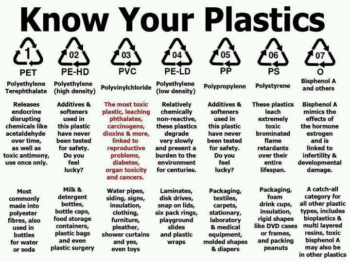 plastics | umweltschutz, hilfe zur selbsthilfe, nachhaltigkeit