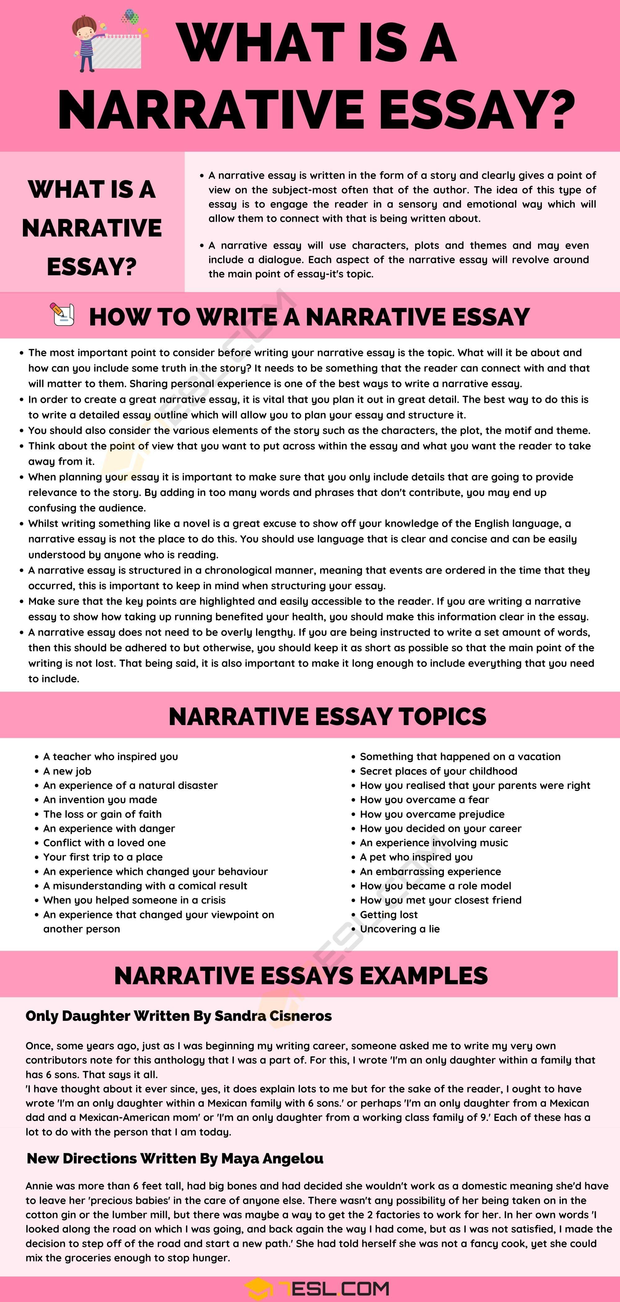 Narrative Essay Definition Example Topic Tip For Writing A 7 E S L In 2021 Skill Examples Define Descriptive