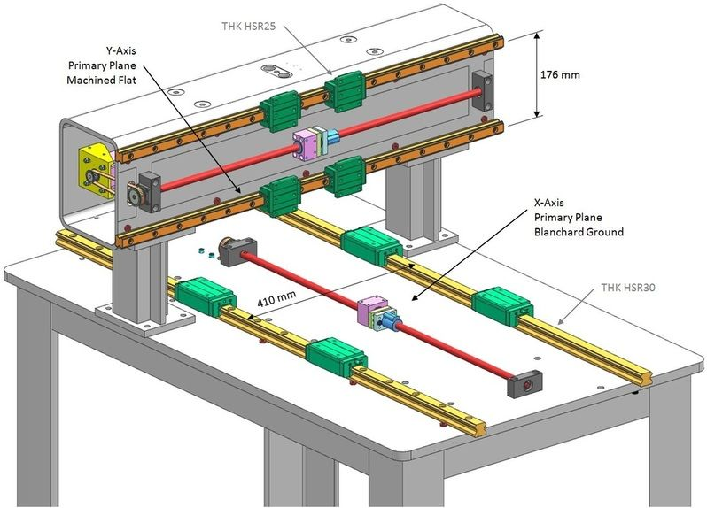 036a04ad96c82ee0ba87f4af7c132dc7 design and build details of my custom cnc router including cad cnc axis diagram at bayanpartner.co