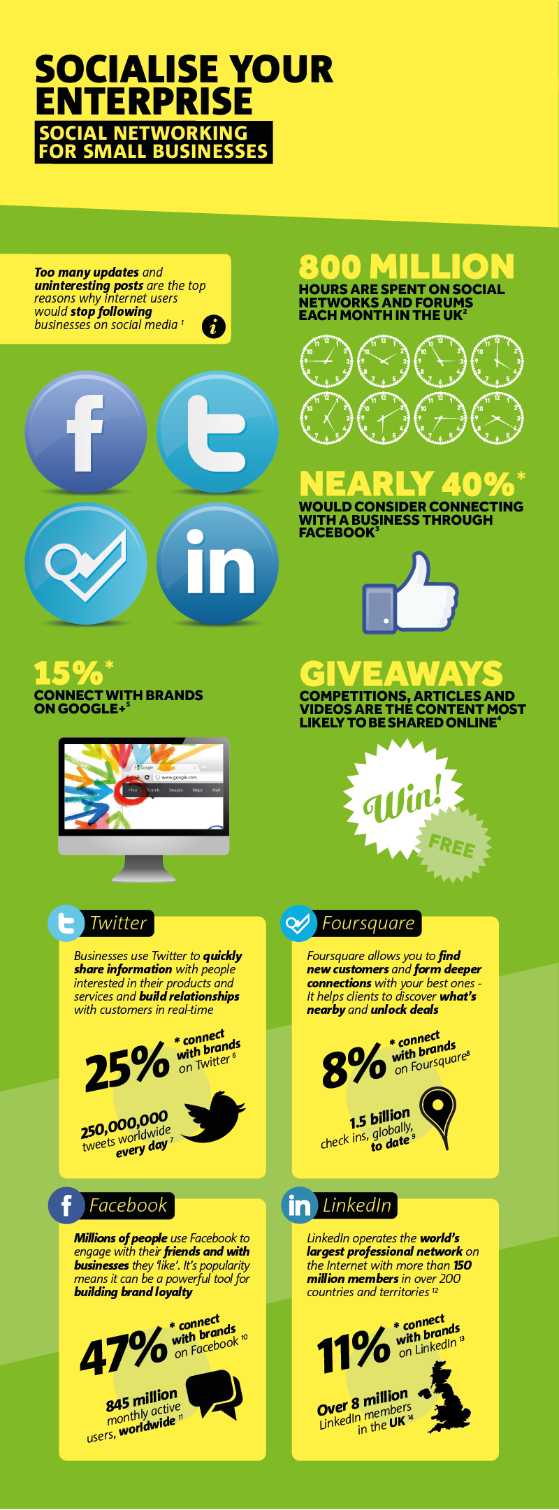 impact of social networking in small enterprises 2014-7-30 social networking tools often form part of online communities and it has been argued that these communities have the potential to radically transform.