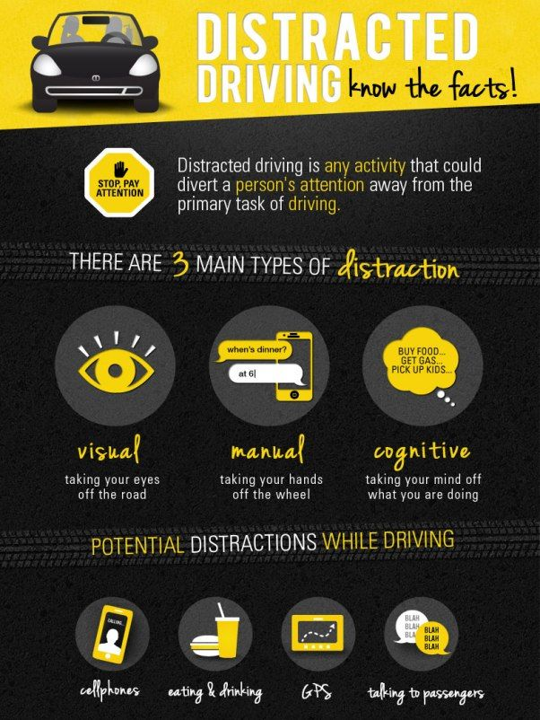 distracted driving infograph distracteddriving
