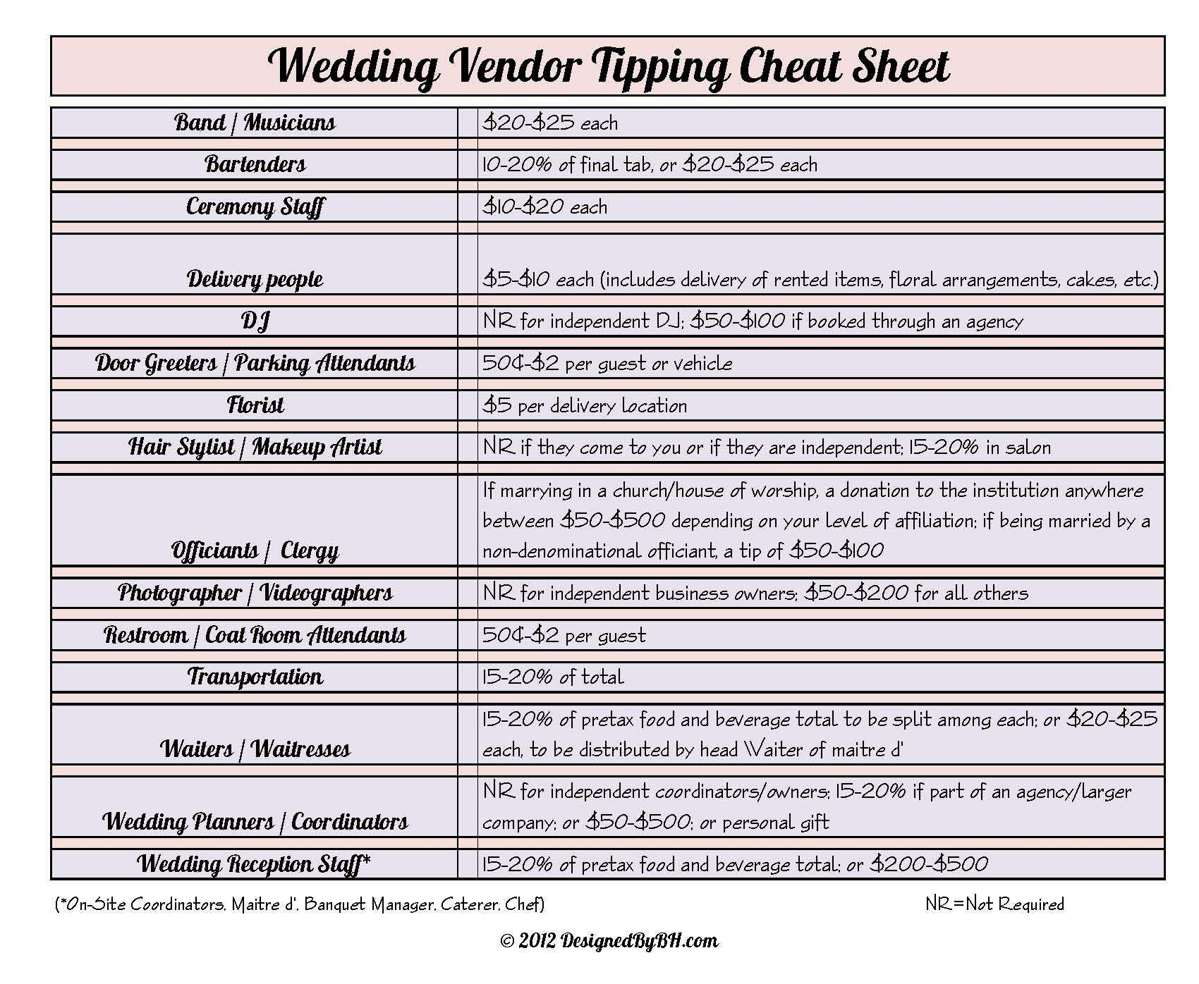 Wedding vendor tipping cheat sheet free printable designedbybh wedding vendor tipping cheat sheet free printable designedbybh junglespirit Image collections