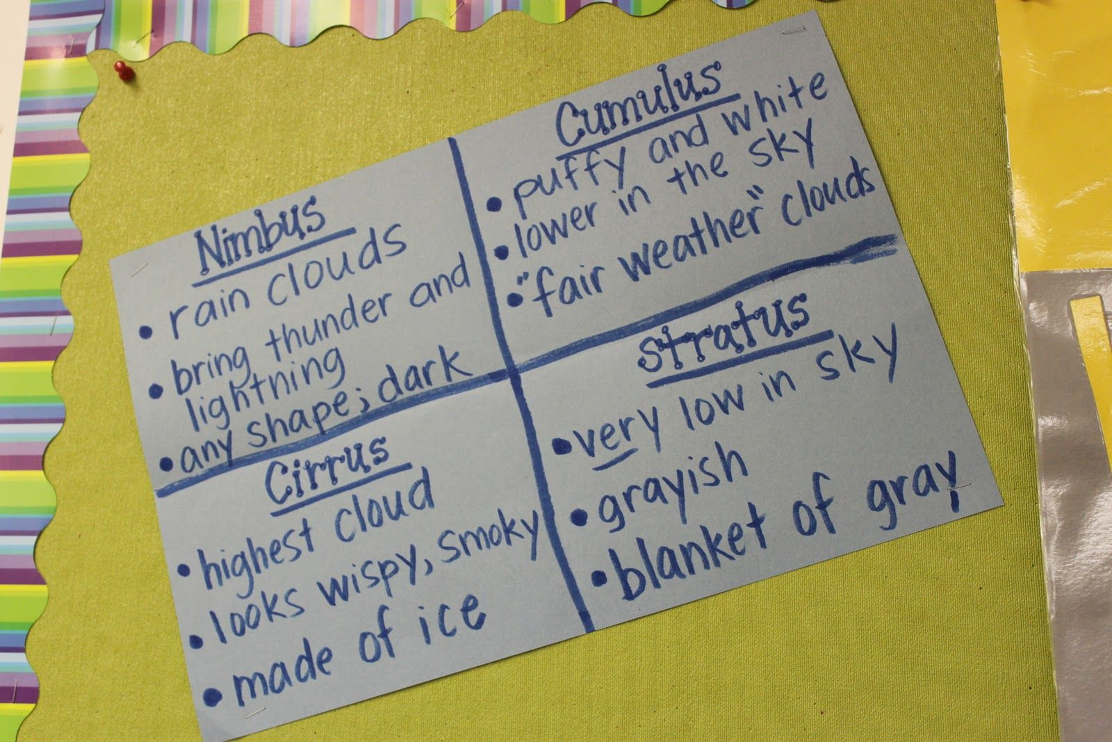 worksheet Cloud Worksheets For 2nd Grade simply second grade clouds kindergarden pinterest stratus clouds