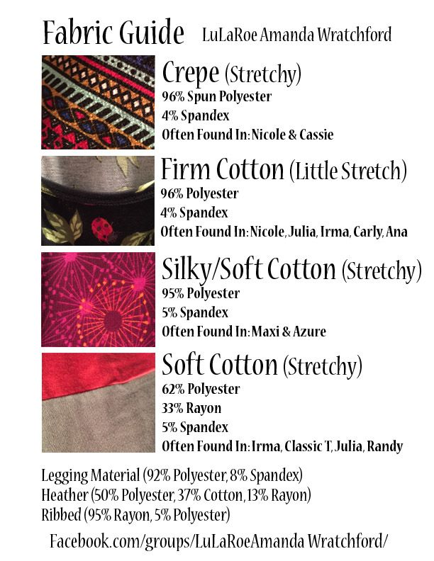 I created this LuLaRoe fabric guide to help all my online shoppers better know how their LuLaRoe will fit!