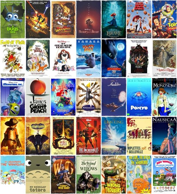 Animated Movies List