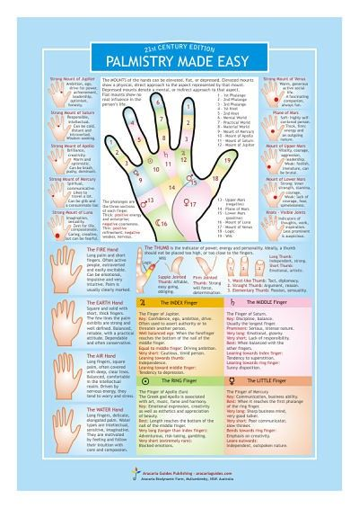 Palm Reading Made Simple Palmistry Chart Aracariaguides Publishing