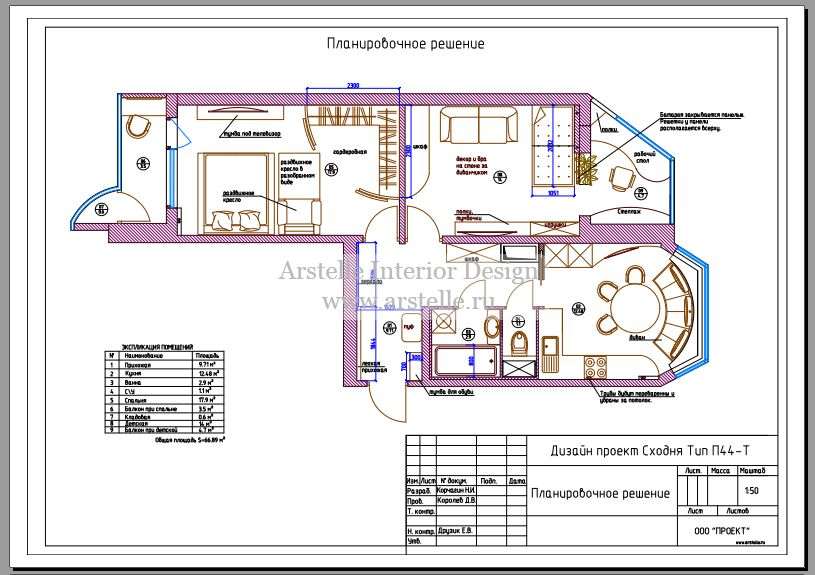 Дизайн проект квартиры распашонки