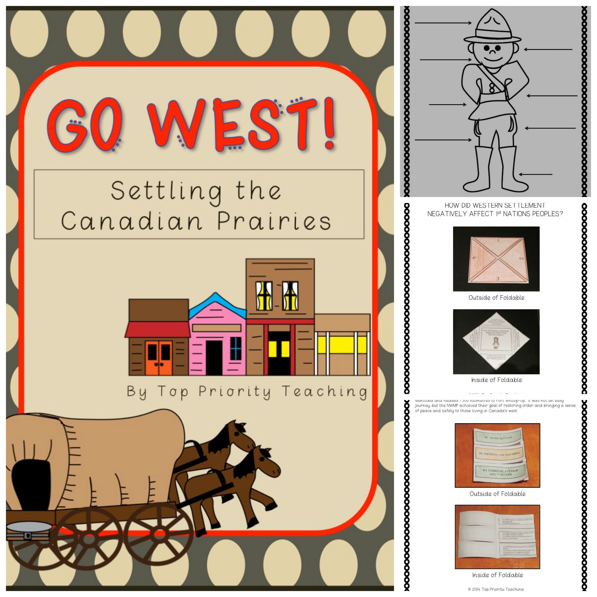 Canadian History Western Settlement Top Priority Teaching