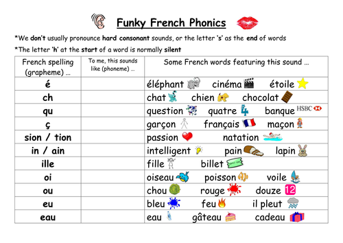 french phonics reference sheet for beginners languages french french learning games french. Black Bedroom Furniture Sets. Home Design Ideas