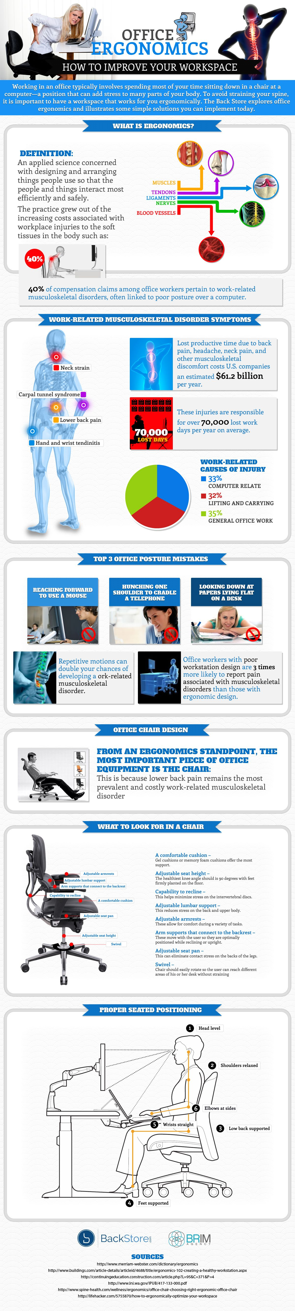 Office Ergonomics How To Improve Your Workspace