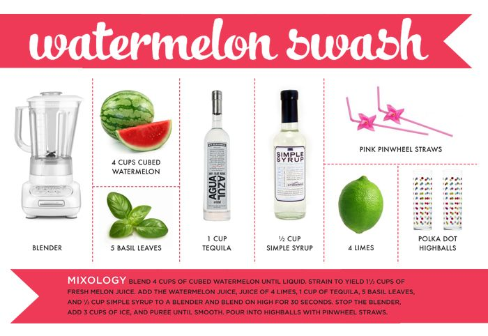 watermelon swash
