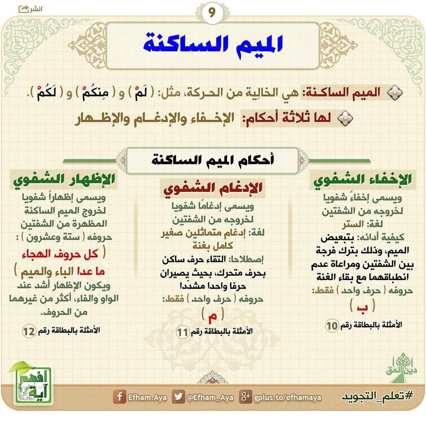 Pin By Ines Boughattas On قرآن Quran Verses Quran Tajweed Quran
