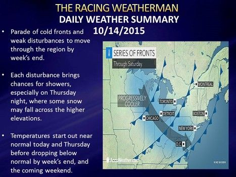 Multiple cold fronts usher in colder, more brisk, airmass by week's end