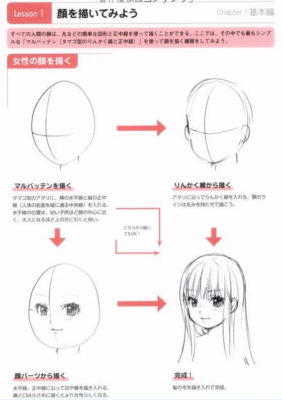 How To Draw Magazine Face Drawing Anime Tutorial Manga Drawing Tutorials
