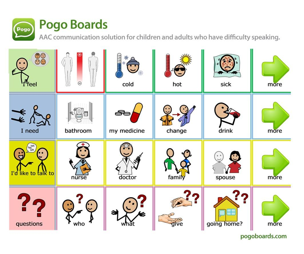 Aac medicalhealth vocabulary board designed for
