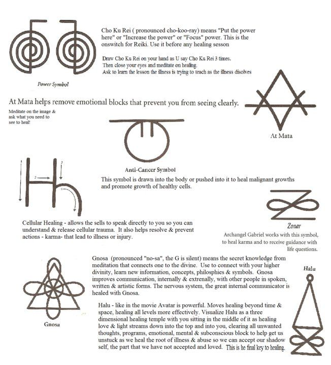Pin By Rachel Appel On Spiritual Rebirth Pinterest Reiki Symbols