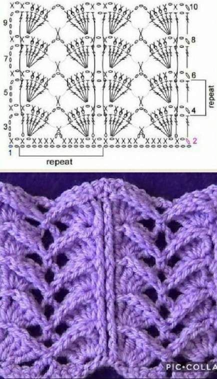 Crochet Sweater Diagram Ganchillo 24 Ideas #crochetedsweaters Crochet Sweater Diagram Ganchillo 24 Ideas #crochet #sweatercrochetpattern