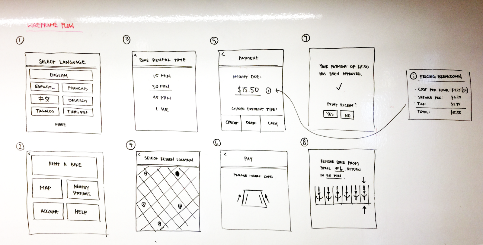 Nailing the Whiteboard Design Challenge  prototypr