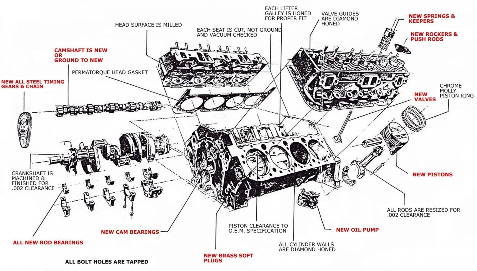 Image Result For Exploded View Of Cummins Nta 8    In 2020