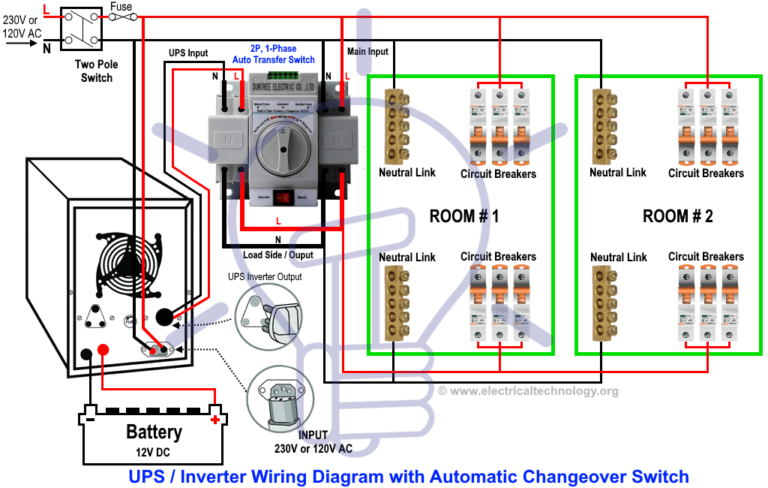 How To Wire Ups Inverter With Automatic Changeover Switch Transfer Switch Electrical Diagram Electrical Panel Wiring