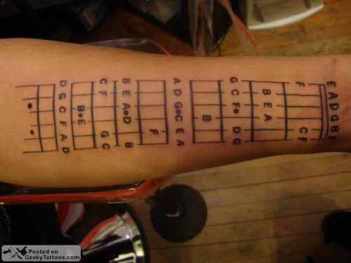 Love This Photo From CIM Cleveland Institute Of Music Guitar