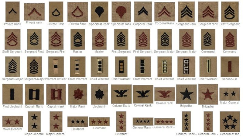 The Us Army Ranks And Are Considered As A Junior Nco As They Propel
