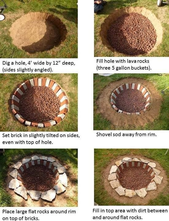 Wanna build a fire pit this summer?. . mg hale' Eh wide by 12» deep' Fill hole with lava racks sides slightly ang! Ed}_ {three E gallon buck...