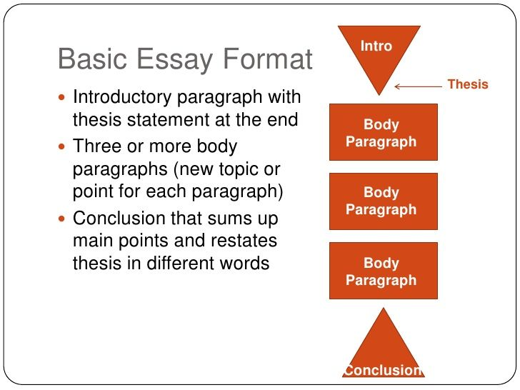 compare contrast essay hotels Writing a compare and contrast essay is an essential part of student's academic career in general way of thinking we use compare and contrast methods in our every day life, we always try to find similarities and differences of the two selected objects obviously that comparison concentrates on.