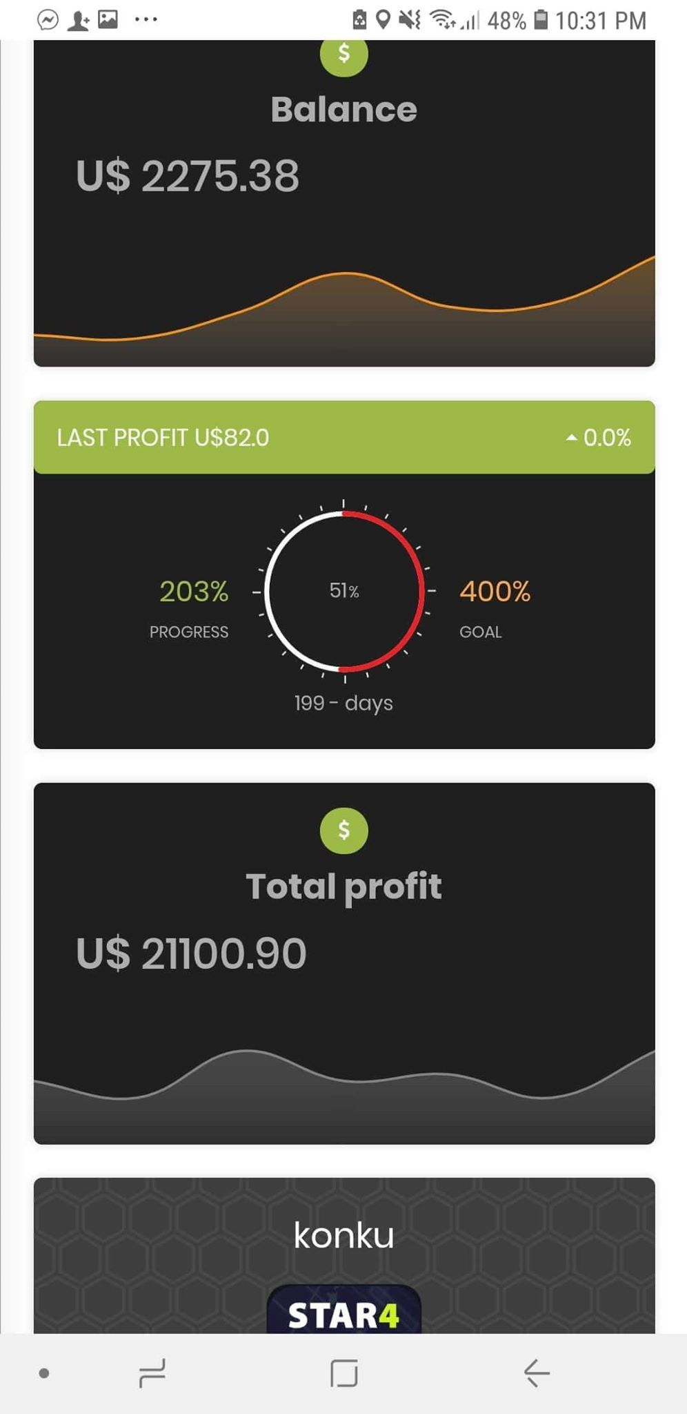 Consistent Daily Profit And Binary Bonus From Fxtradingcorp This