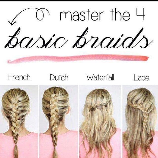 Just Braids & Girly Things: 5 Basic Braids | Hair & Nails ...