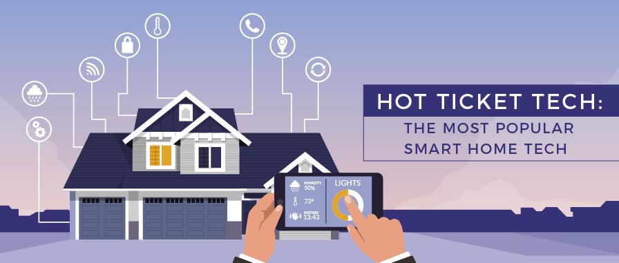 Hot Ticket Tech The Most Popular Smart Home Tech Smart