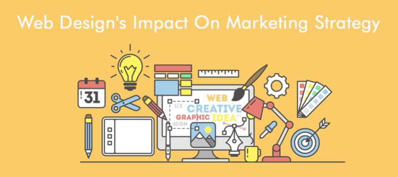 Web Design S Impact On Marketing Strategy Web Design Digital Marketing Web Development Design
