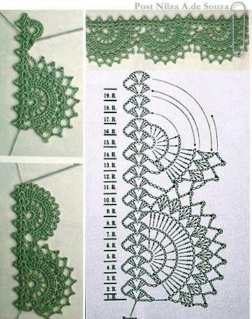 Pin von Josefina Dioses auf crochet | Pinterest | Spitze und Häkeln