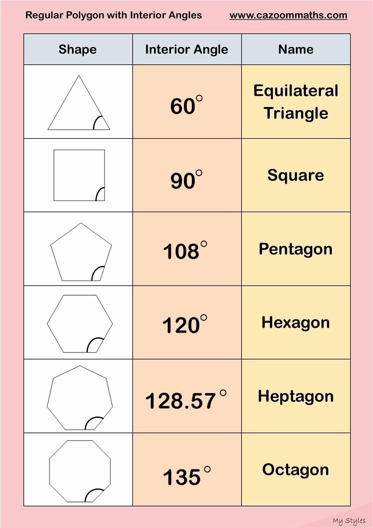 Jan 10 2020 Exterior Angle Theorem Worksheet 50 Exterior Angle Theorem Worksheet Triangle Inequality Wor In 2020 Math Worksheet Regular Polygon Angles Worksheet