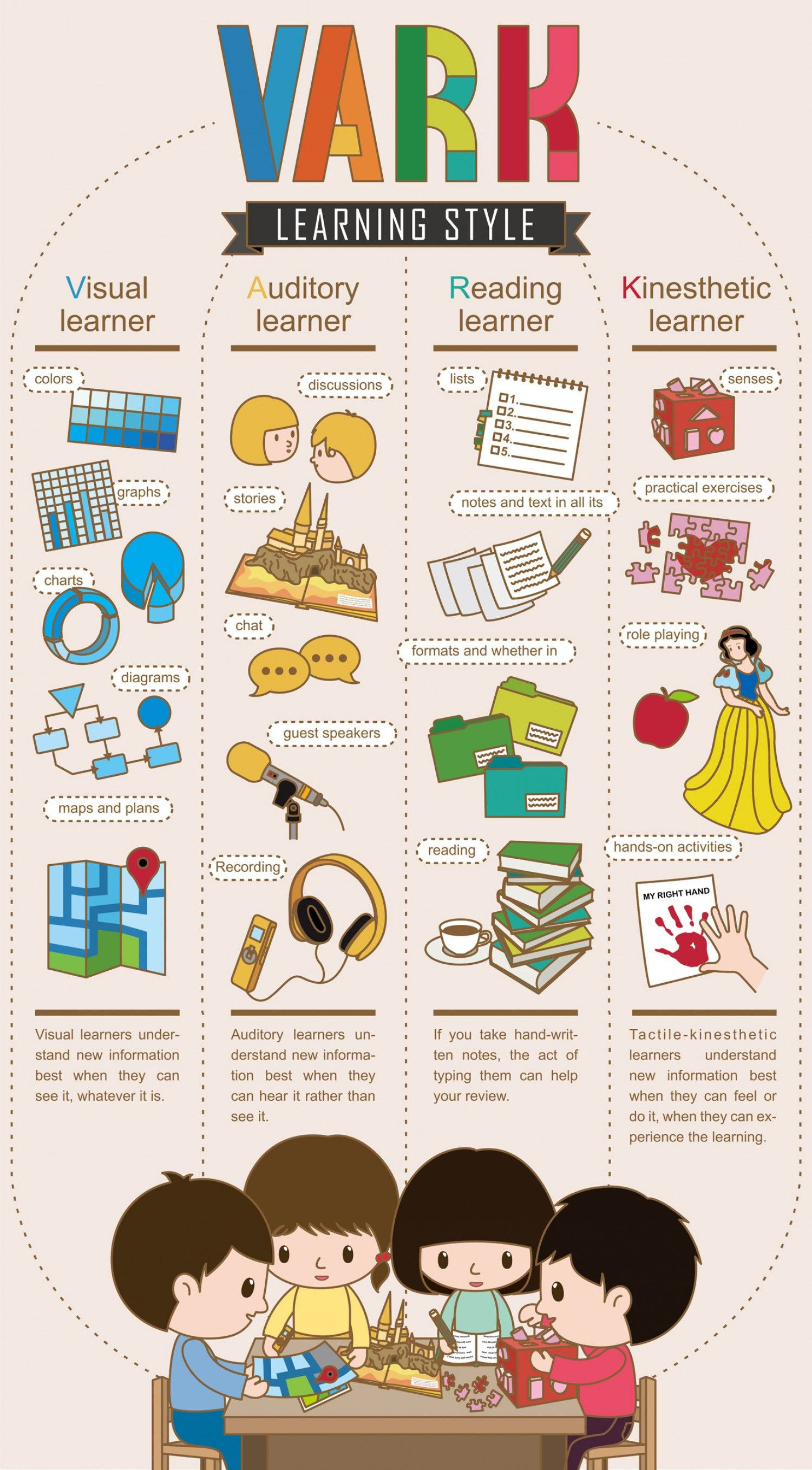 Different Types Of Learning Objectives Infographic