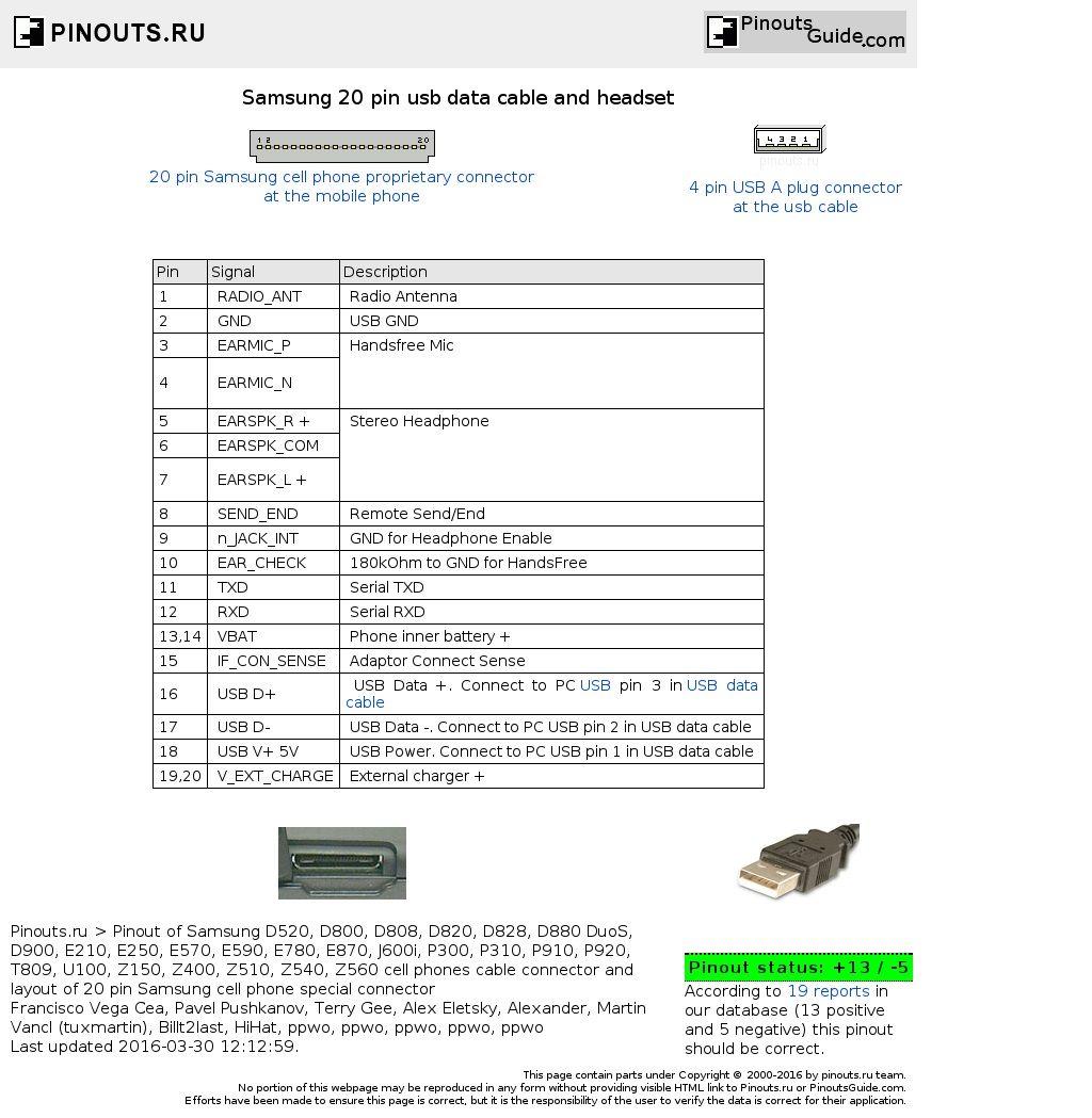 Afbeeldingsresultaat Voor All Data Comp Cable Pinout