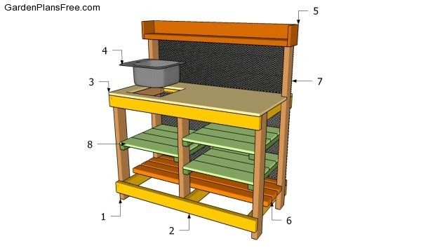 Step by step woodworking project about potting bench plans with sink.  Building a potting bench with a sink is a must have project for any amateur  gardener.