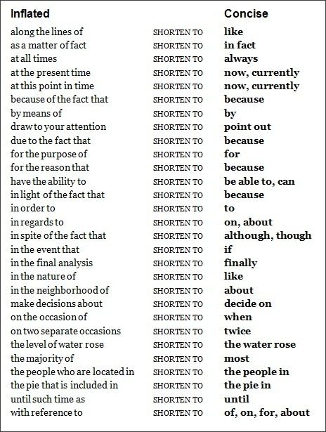essay writing to prose writing- easy guide to essay writing.