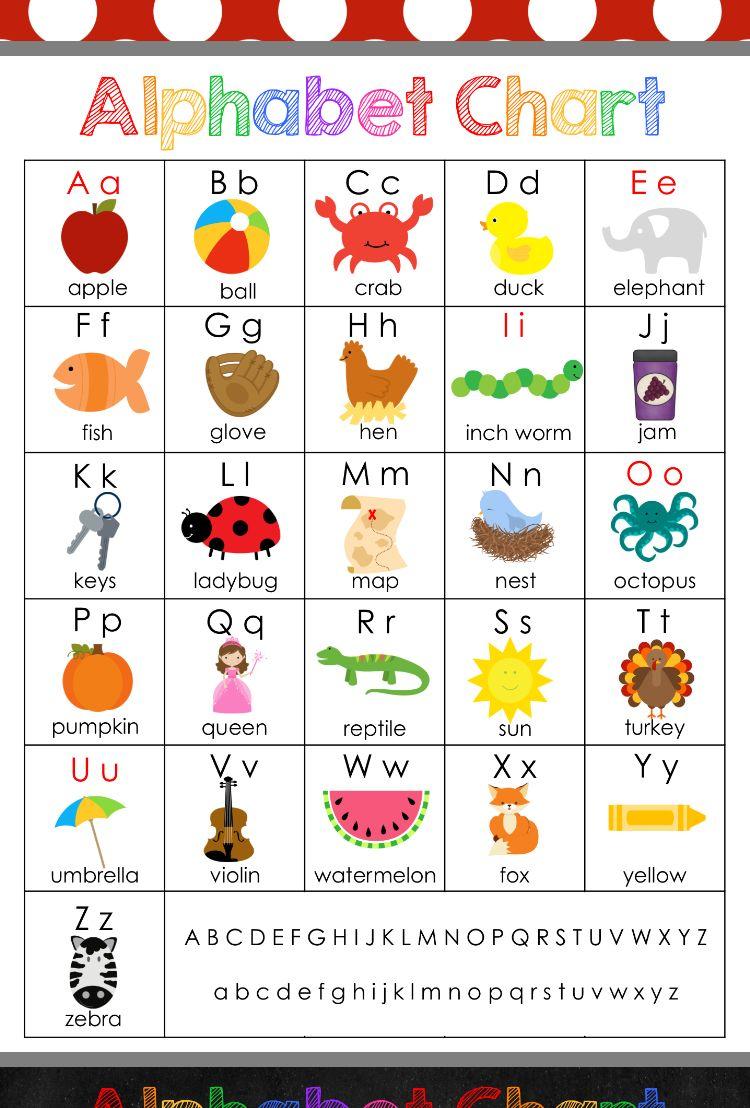 20+ Letter sounds chart kindergarten trends