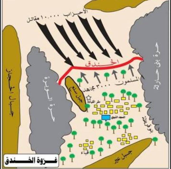 غزوة الأحزاب 5هجريه History Arabic Calligraphy Calligraphy