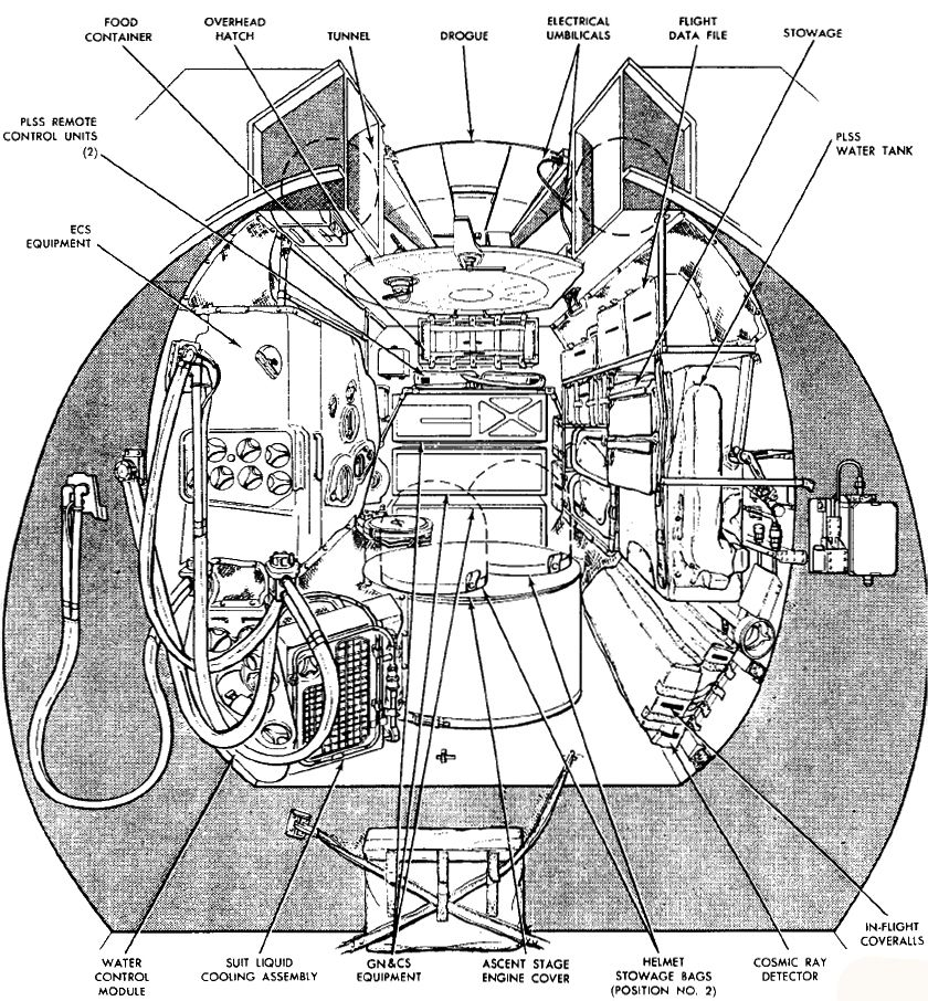 Space Shuttle Cabin Diagram Page 2