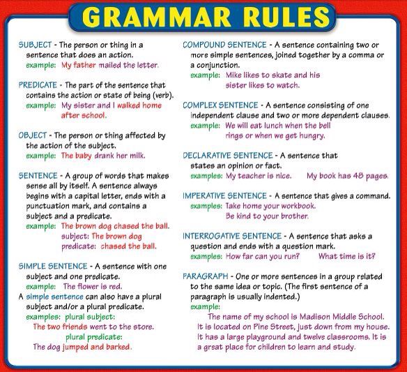 also english grammar tense rules formula chart with examples rh pinterest