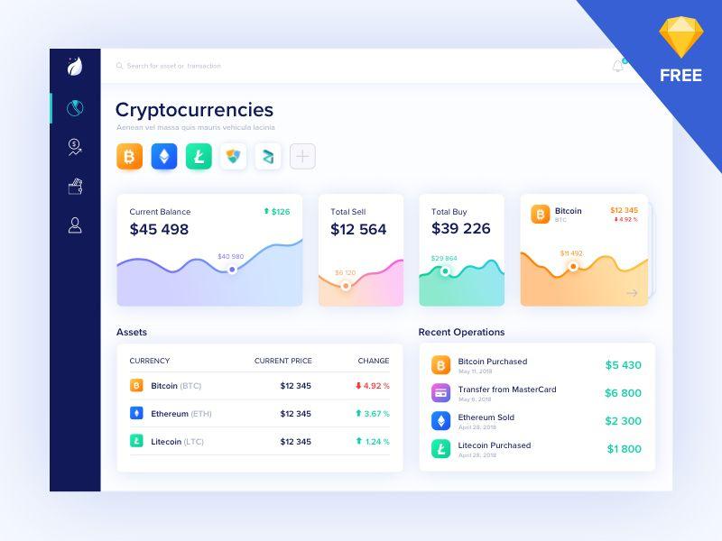 Crypto Dashboard - Free Sketch   My portfolio - Mobile App