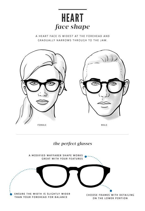 A Heart Shaped Face Is Best Suit For Glasses With A Wayfarer Shape Thelook Tipsandadvice Heart Face Shape Sunglasses Face Shapes Guide Heart Face Shape