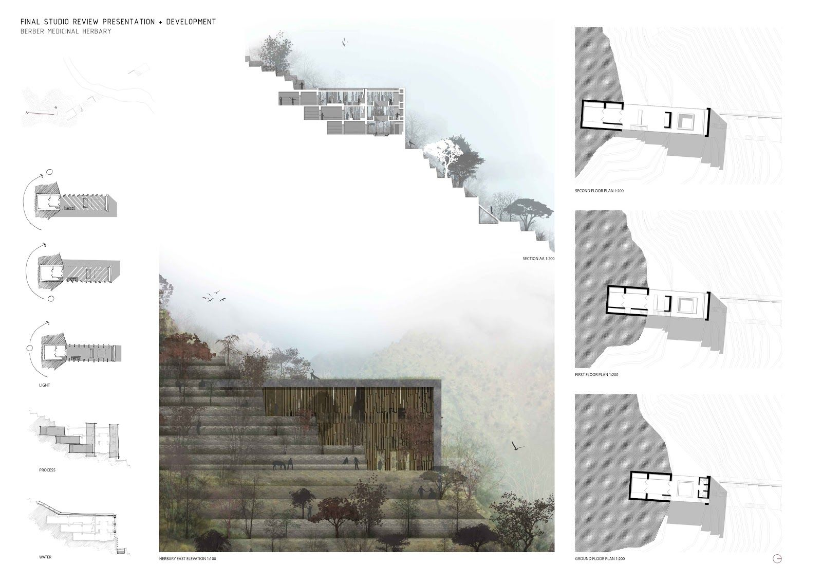 Architecture Design Thesis lucy smith: architectural cv: thesis project: architecture