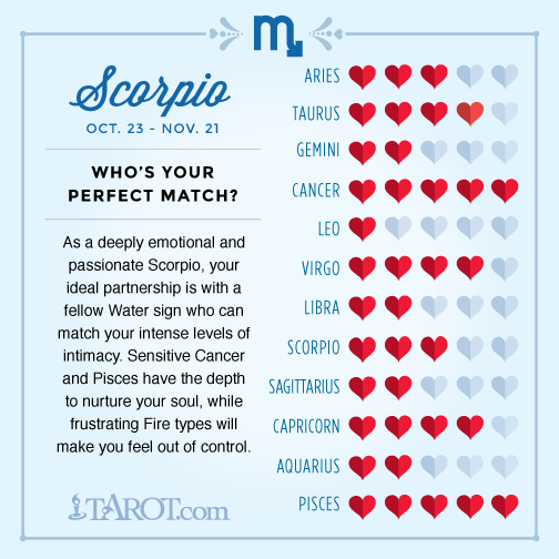 What star signs are compatible with scorpio