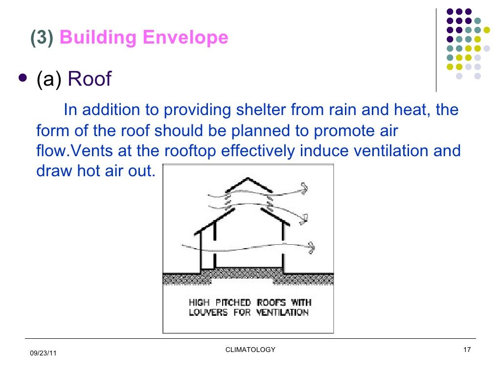 Architecture For Hot And Humid Climate Hot And Humid Climates Humidity