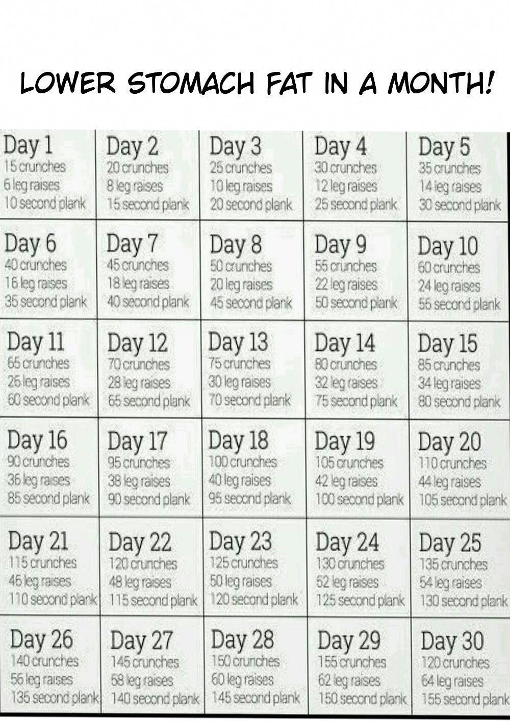 Essential Workout Plans To Trim Weight With A Terrific Work Out Step Pin Number Essential N Month Workout Flat Belly Workout Plan Month Workout Challenge