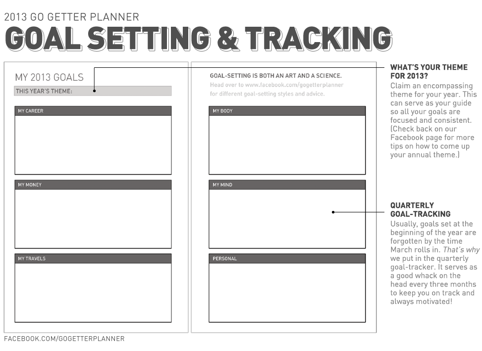 4 Free Goal Setting Worksheets - FREE Forms, Templates and Ideas ...